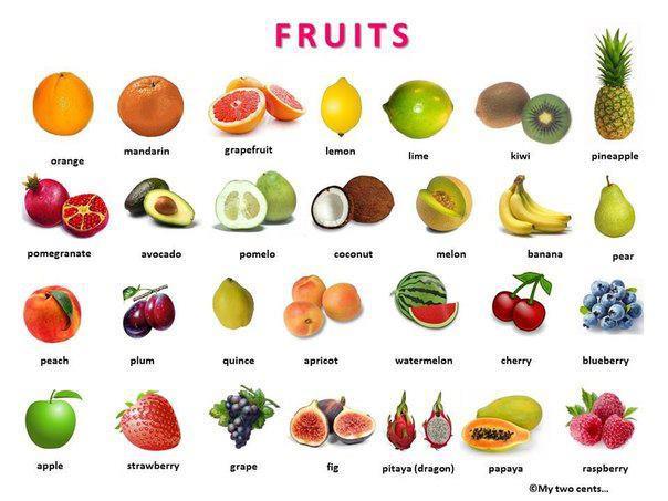 lista-de-nomes-de-frutas-em-ingles