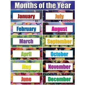 meses-do-ano-em-ingles