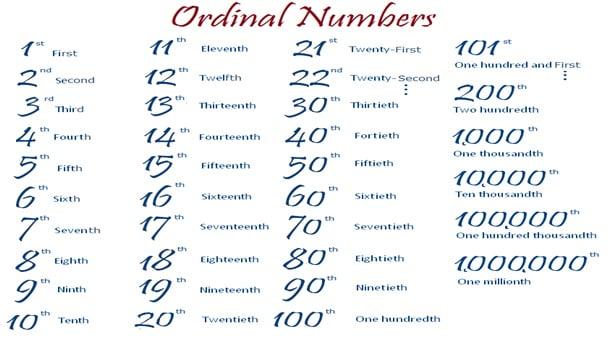 numeros de 1 a 1000 - ordinais e cardinais
