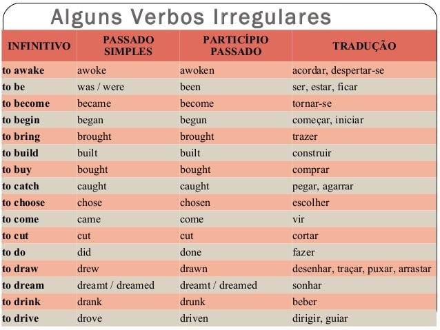 Populares Verbos irregulares em inglês - Aula completa, aprenda agora! VV62
